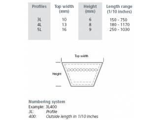 Gereedschap en Machines 2 stuks Roflex Garden 4L480 V-snaar