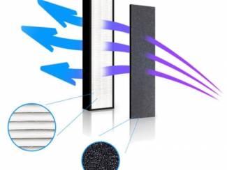 Ventilatoren en Airco's PR-940 UV HEPA carbon luchtreiniger tot 80 m² - 200 m³